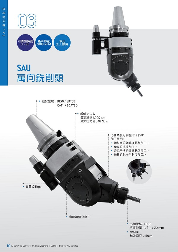 proimages/Products/Angle_head_holder/SAU/SAU_技術資訊.jpg