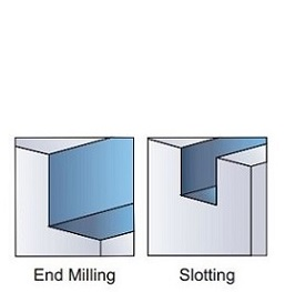 proimages/Products/Cutting_tools/End_mill_cutter/CPE/CPE--feature_picture2.JPG