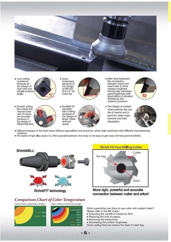 proimages/Products/Cutting_tools/Face_milling/KFM_45°/KFM-TI.jpg