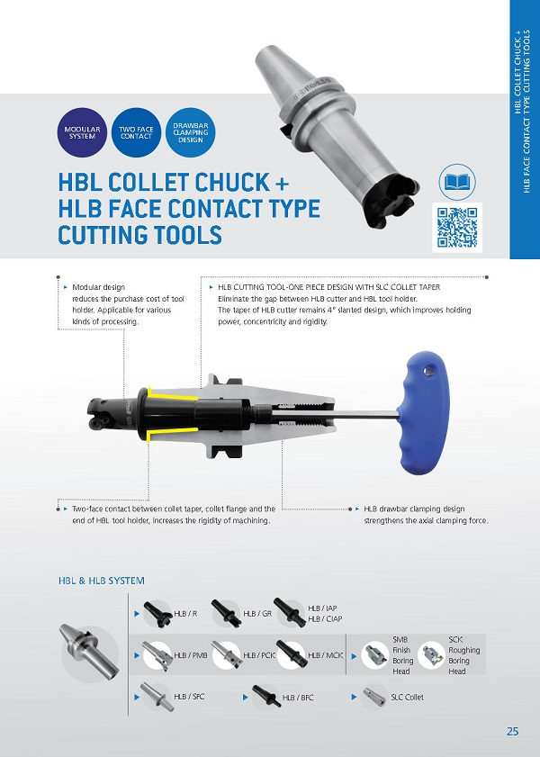 proimages/Products/Cutting_tools/Others/HLB/HLB-TI..jpg