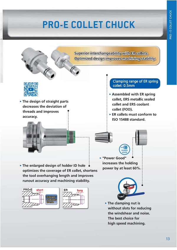 proimages/Products/Tool_holders/Collet_chuck/PRO-E/PRO-E-TI..jpg