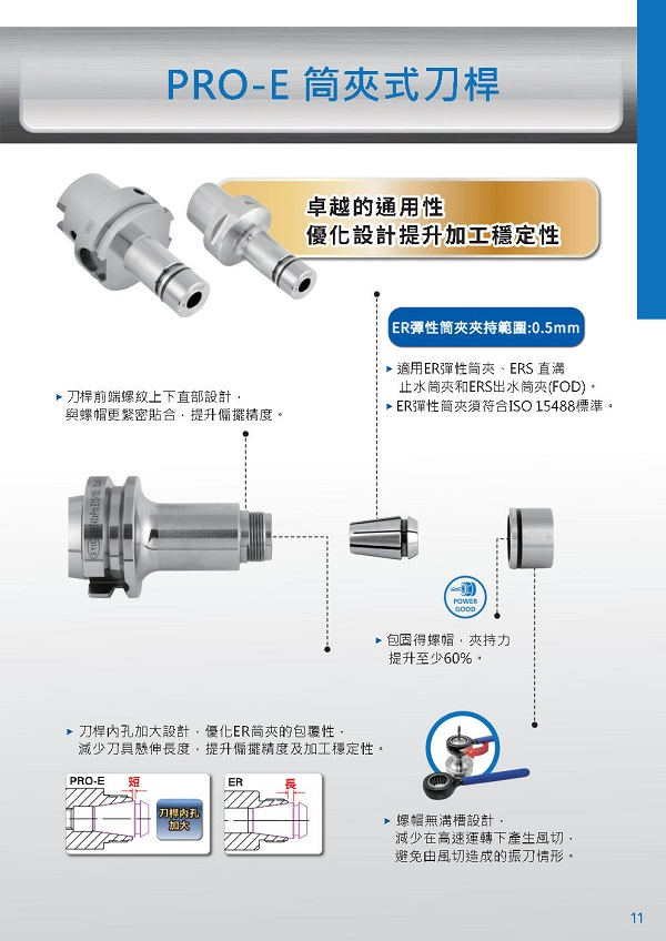 proimages/Products/Tool_holders/Collet_chuck/PRO-E/PRO-E_技術資訊.jpg