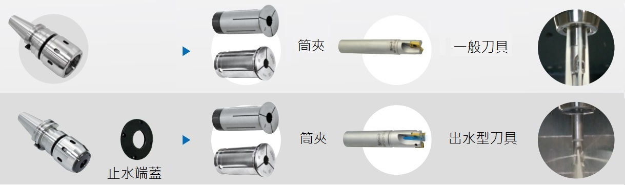 proimages/Products/Tool_holders/Milling_chuck/MLD/MLD-feature_picture-ZH.jpg