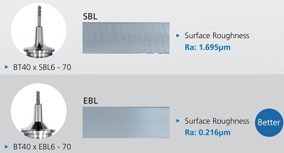 proimages/picture_of_product_feature/EBL_feature_picture2.JPG