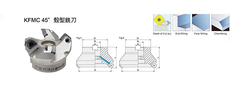 KFMC45° Face Milling Cutter
