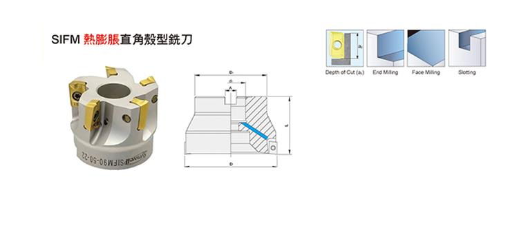 SIFM Shrink Fit Square Shoulder Milling Cutter